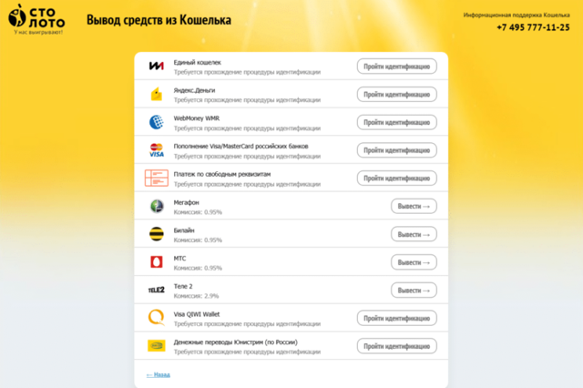 Cách phát hành và rút tiền từ stoloto về thẻ Sberbank? cách nhận tiền thắng cược stoloto trên thẻ Sberbank?