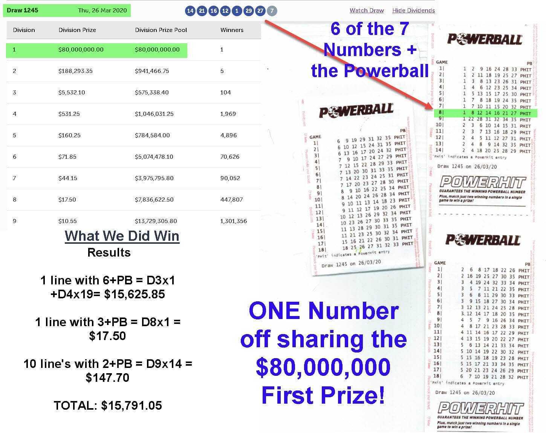 Powerball Australien Lotterie - wie man ein Ticket aus Russland kauft