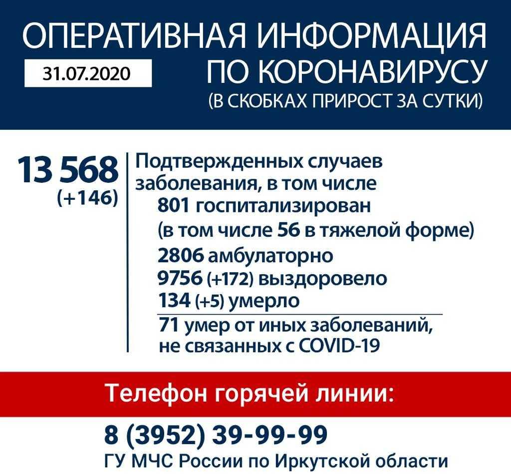 Wir Lotterien. wie man online aus russland spielt?