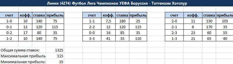 """Der """"Stuhl"""" -Skandal: ist die gewonnene Milliarde Rubel ein Betrug? - savostyanova ksenia vadimovna, 14 Januar 2020"""