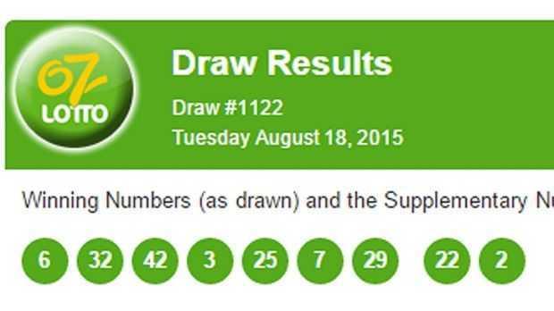 Oz Lotto Ergebnisse | Unzen Lotto | Lottomanie