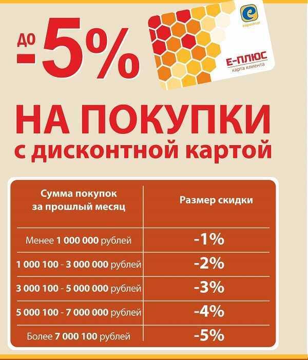 """Melden Sie sich bei Euroopt im persönlichen Konto der E-Plus-Karte und im Spiel """"Glück beim Booten"""" an"""