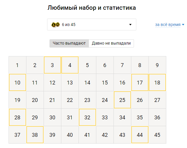 Top 7: the most winning lotteries in russia - list, statistics 2018-2019, player reviews
