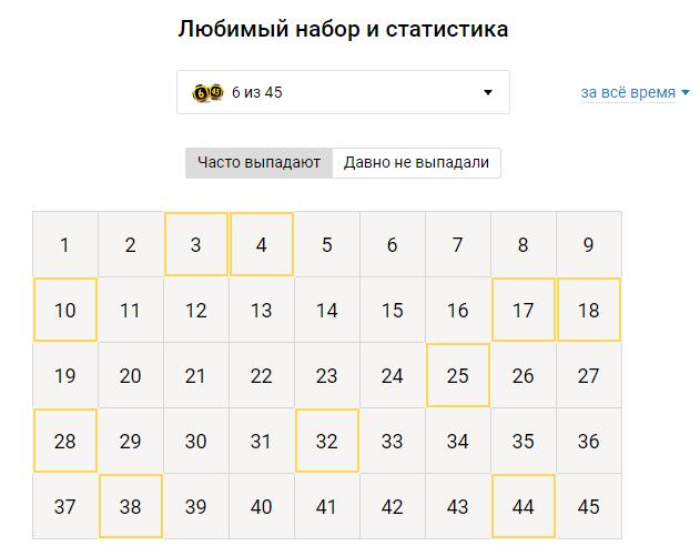 Top 7: de mest vindende lotterier i Rusland - liste, Statistikker 2018-2019, spiller anmeldelser