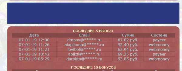 Lista de serviços de loteria rápida verificados e pagos com bônus | proworker.ru