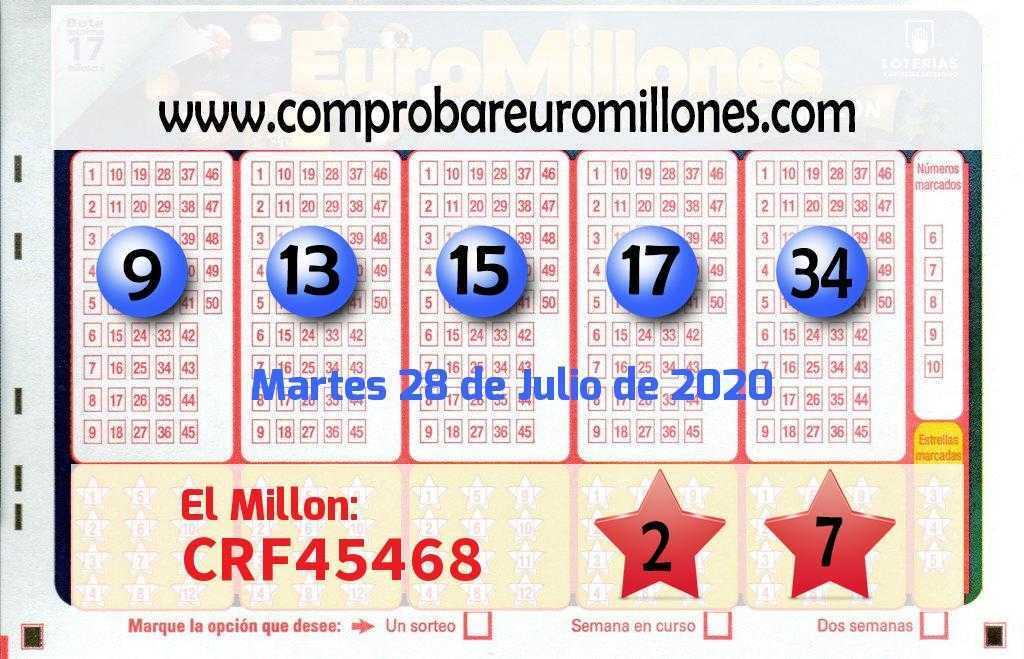 Euromillionen-Statistiken - häufigste Zahlen & Jackpot-Geschichte