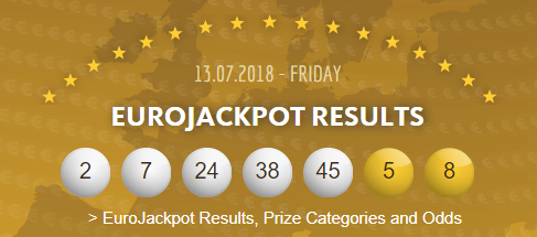 Resultados do sorteio do Eurojackpot