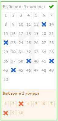 Eurojackpot de la loterie européenne