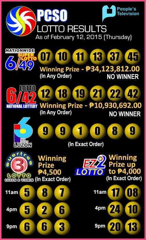 Britische Lotterie uk Lotto - Regeln + Anweisung: wie man ein Ticket aus Russland kauft | Lotteriewelt