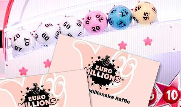 Contact euro-millions.com