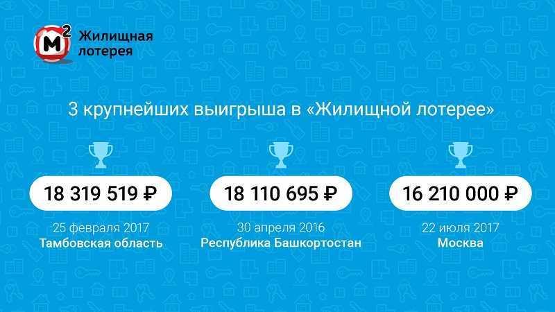 Russian lottery winners