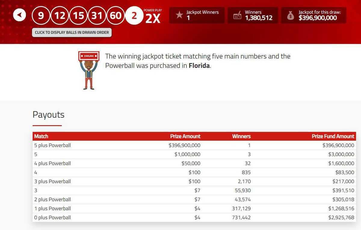 Amerikanische Powerball-Lotterie - Kauf eines Tickets aus Russland