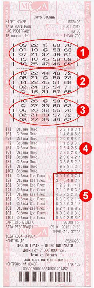 Number Lottery Secrets Revealed: benefits and instructions for winning. - blog unl