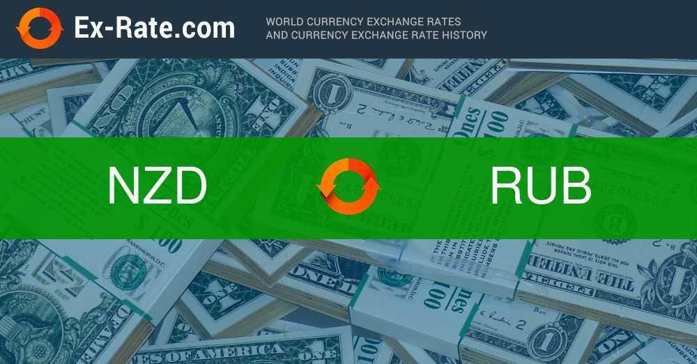 1000000000 Rubel (reiben) in uns Dollar (US Dollar) für heute, Wie viel sind eine Milliarde Rubel?