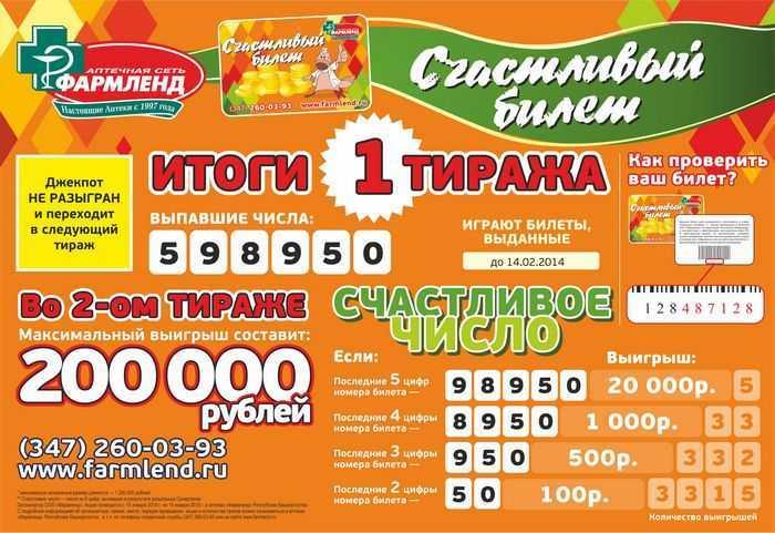 วิธีซื้อและตรวจสอบตั๋ว Russian Lotto ออนไลน์?