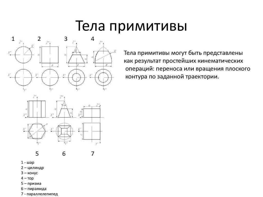 La primitiva lottó - hogyan lehet Oroszországból játszani