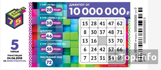 The most famous Russian lotteries: reviews and review