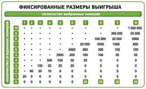 ᐉ wygrana-wygrana komiks loterii na rocznicę i przyjęcie dla dzieci. gry dla całej rodziny. loteria wygrana-wygrana w wersecie ➡ klass511.ru