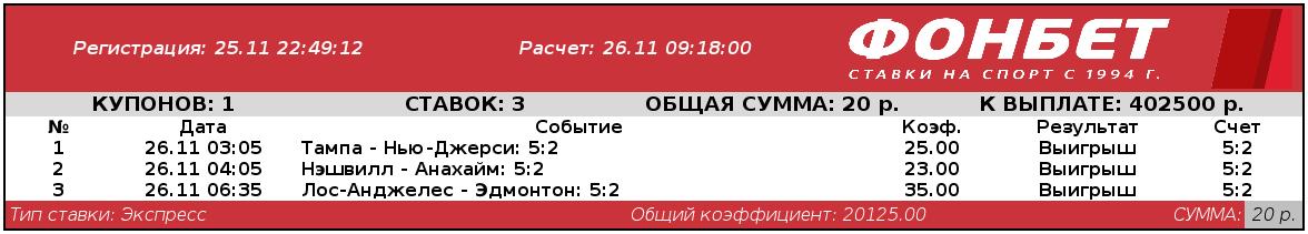 Самые крупные выигрыши в лотерею в россии: список и различные факты
