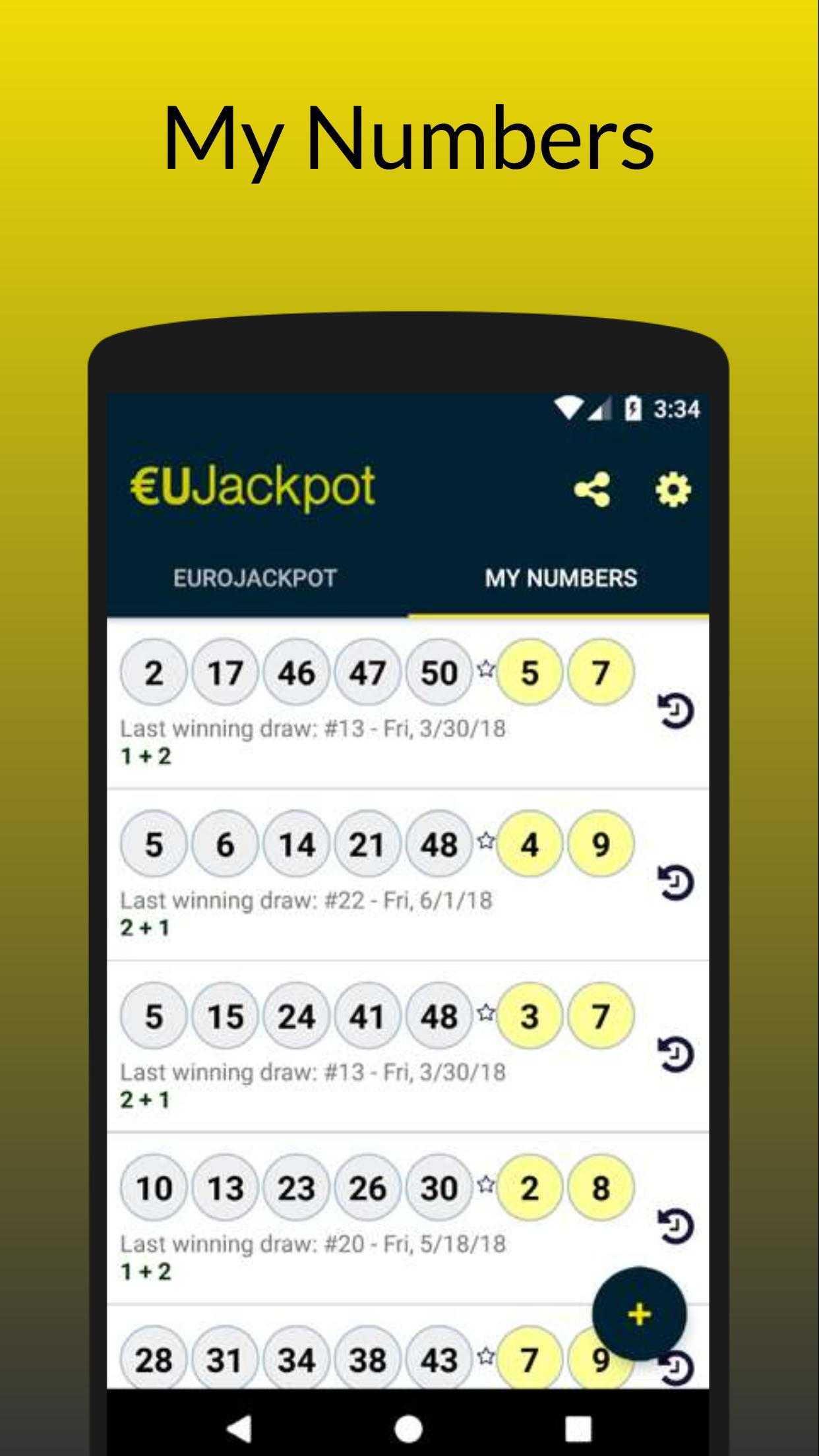 Eurojackpot Ergebnisse & Gewinnzahlen
