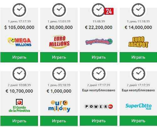 Free lotteries ⋆ make money on the Internet without investments