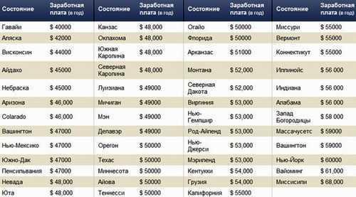 Налог на выигрыш в букмекерских конторах: где, кто и как платит — мировой опыт