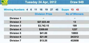 Australien Samstag Lotto Ergebnisse