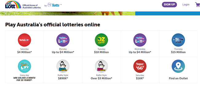 Powerball australia results