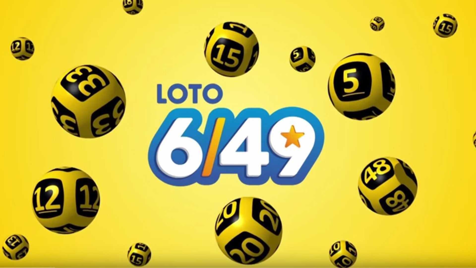 Почему рискованные инвестиции называют лотереей?