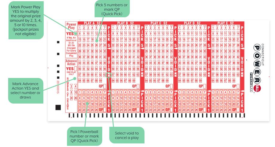 Xổ số Powerball ẩn chứa điều gì?? | đánh giá gây sốc (2020)