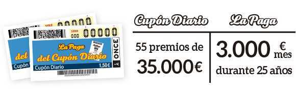 Loteria nacional - Spaniens älteste nationale Lotterie. € Jackpot 84 Million !  | Eurojackpot