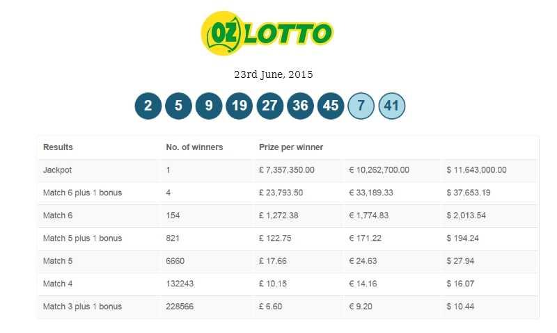 Oz Lotto Ergebnisse | Lottomanie