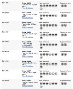 Oz Lotto - Unzen Lotto online | Kaufen Sie Unzen Lotto Tickets online