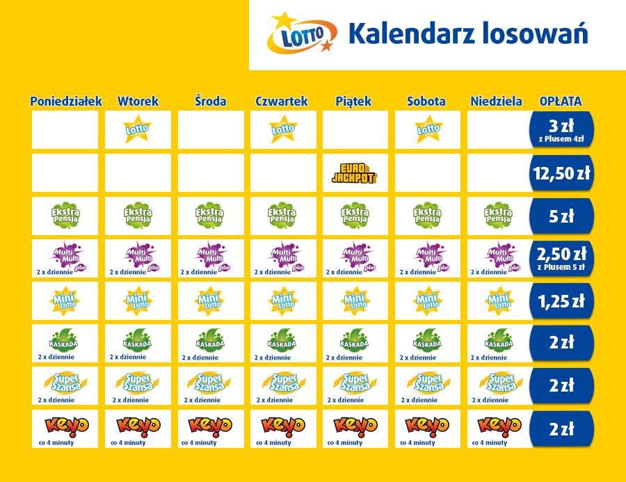 Lotto, kaskada, mange mange, mini mye, riper - lotto.pl
