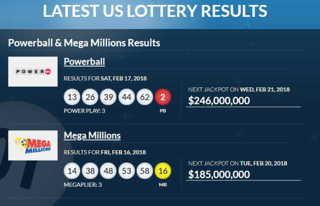 Kết quả Eurojackpot & số chiến thắng