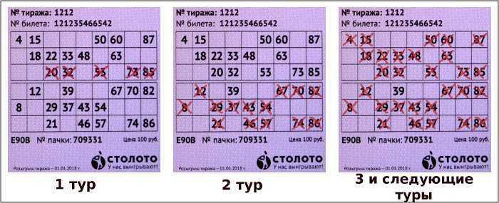 Lotería rusa: reglas del juego, преимущества и нюансы лотереи