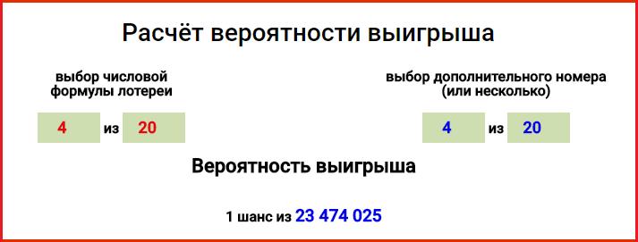 Hogyan és honnan lehet nyerni az orosz Lottóban jegyenként: a Sberbank kártyára, készpénz, a telefonon