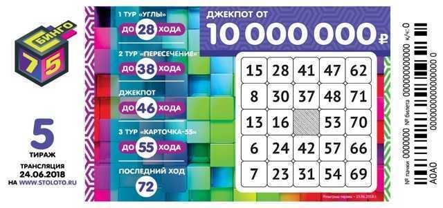 Russisk lotterimarked i 2017 - tidslotteri