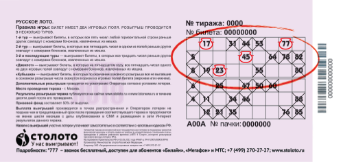 """How to play """"Russian Lotto"""" - the rules of the most popular Russian lottery"""