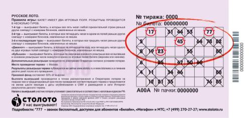 Xổ số Nga: luật chơi, lợi thế và sắc thái của xổ số