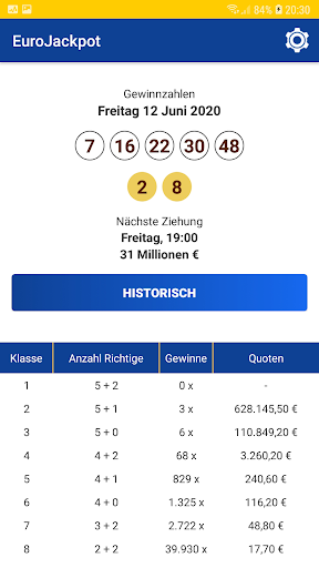 Eurojackpot Europäische Lotterie