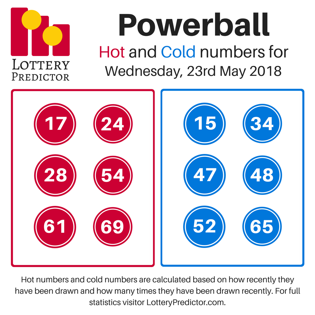 Powerball-lotto-premier | sjansene for å vinne powerball-lotteriet | powerball