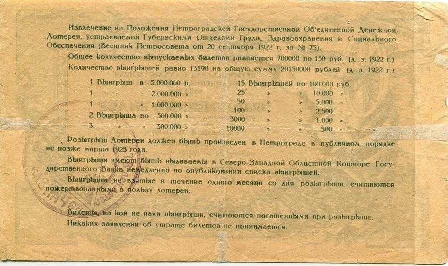 orosz, aki megnyeri a lottót, megosztott titkok: hogy mit kell tennie, hogy te is szerencsés legyél