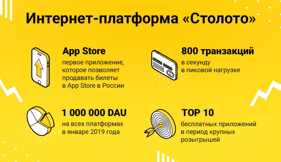 Brit lottó uk lottó - szabályok + utasítás: hogyan lehet jegyet venni Oroszországból