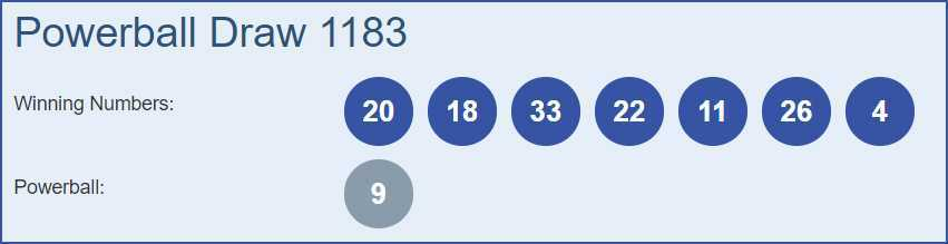 Sådan spiller du det amerikanske powerball-lotteri (online) i Rusland