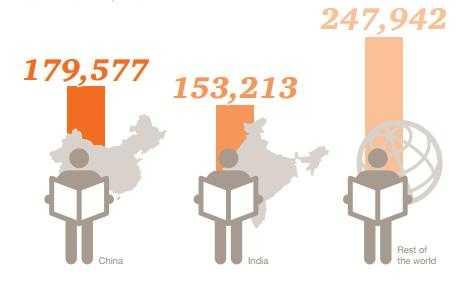Tại sao người Trung Quốc không thích số 4 - sự kỳ diệu của những con số ở Trung Quốc - trường ltl