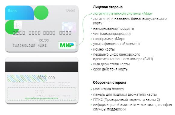 Promoción de Sberbank: un millón para compras con un mundo de tarjetas