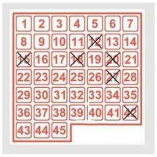 Ungarische Lotterie Hatoslotto